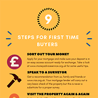 A Guide for First-Time Buyers